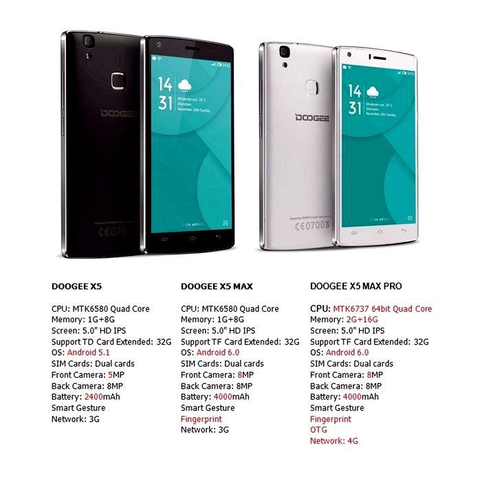 Топ-5 дешевых телефонов от aliexpress